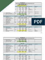Thickness Analysis Report
