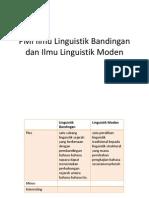 PMI Ilmu Linguistik Bandingan Dan Ilmu Linguistik Moden