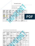 570 Academic Word List - [ThuVienNet.vn]