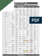 Turnos FDs 22-28 julio 2013 (02-10).pdf