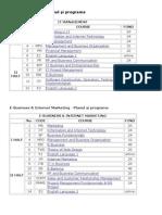 IT Management Programa - Link Academy