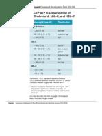 06_Cholesterol-Class_2.pdf