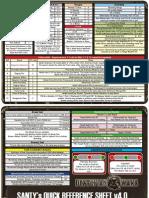 Dystopian War - Quick Reference Sheet v4