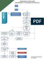 Diagrama de Flujo Diplomado