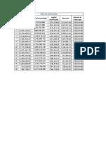 Tabla de amortización finanzas tarea 14 julio