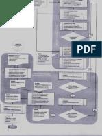 Proceso de Presupuestos PUs (JC CASTAÑON)