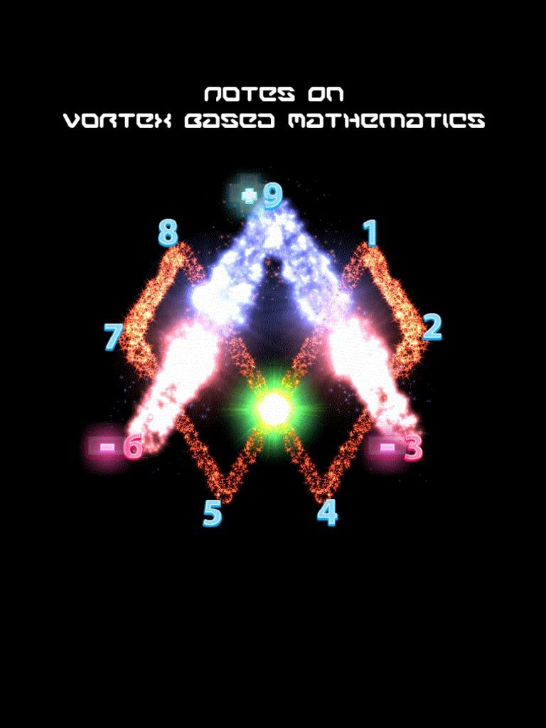 Notes On Vortex Based Mathematics