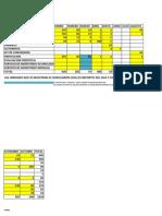FNTX_Estados de Resultado 2011