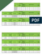 Quadro de Vagas - Modalidade Integrada - Processo Seletivo 2013 - Retificado Em 2_ago