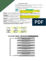 ciclo contable,1