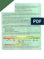 Definicion de pH