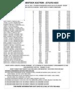 CLA Market Report July 31, 2013