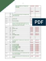SK KSSR 2 Learning Standard Links to Textbook