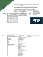 Matriz de formación integral para el desarrollo de los proyectos integrales INCES 2013 EPPOCA COMPLETO