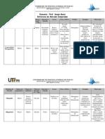 Estruturas de Mercado Comparadas