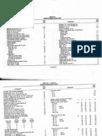IBC_Dead_Loads.pdf