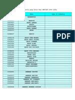 Daftar Peserta Yang Lulus Test EPS-KLT 2009 -B-E