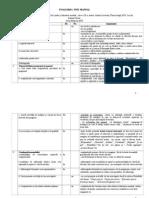 Evaluarea Unui Manual_ Nicola Victoria Daniela