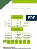 Identificar Los Fines Del Pip
