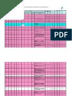 GI . PJP 2008 & 2009
