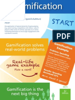 Gamification [INFOGRAPHIC]