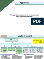 B3AppA Lab Environment