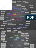 Mapa Conceptual, expansion limites.pdf