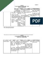 contoh perancangan operasi dan taktikal