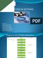 PPT Auditoria de Sistemas2