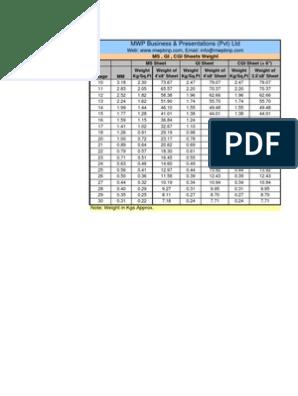 Ms Plate Weight Calculation Formula Pdf 14 Kannada Rathi Kathegalu