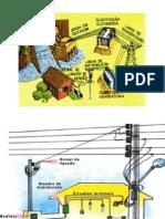 Riscos Da Eletricidade