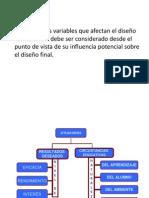 Variables Que Afectan Al Modelo