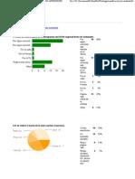 Resultados encuesta Informe