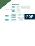 El Sistema Operativo Como Administrador de Recursos