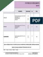 Fatores-de-Crescimento-Melanges.pdf