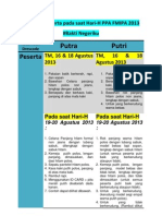 Ketentuan Seragam Peserta PPA FMIPA 2013
