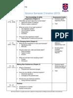 Year 8 Science timeline - Sem2 2013