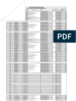 KBL Valves Price List-01.03.2012