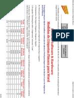 Indicadores_Economicos__Etiquetas_Pimaco.pdf