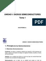 1-Principios a Los Semiconductores