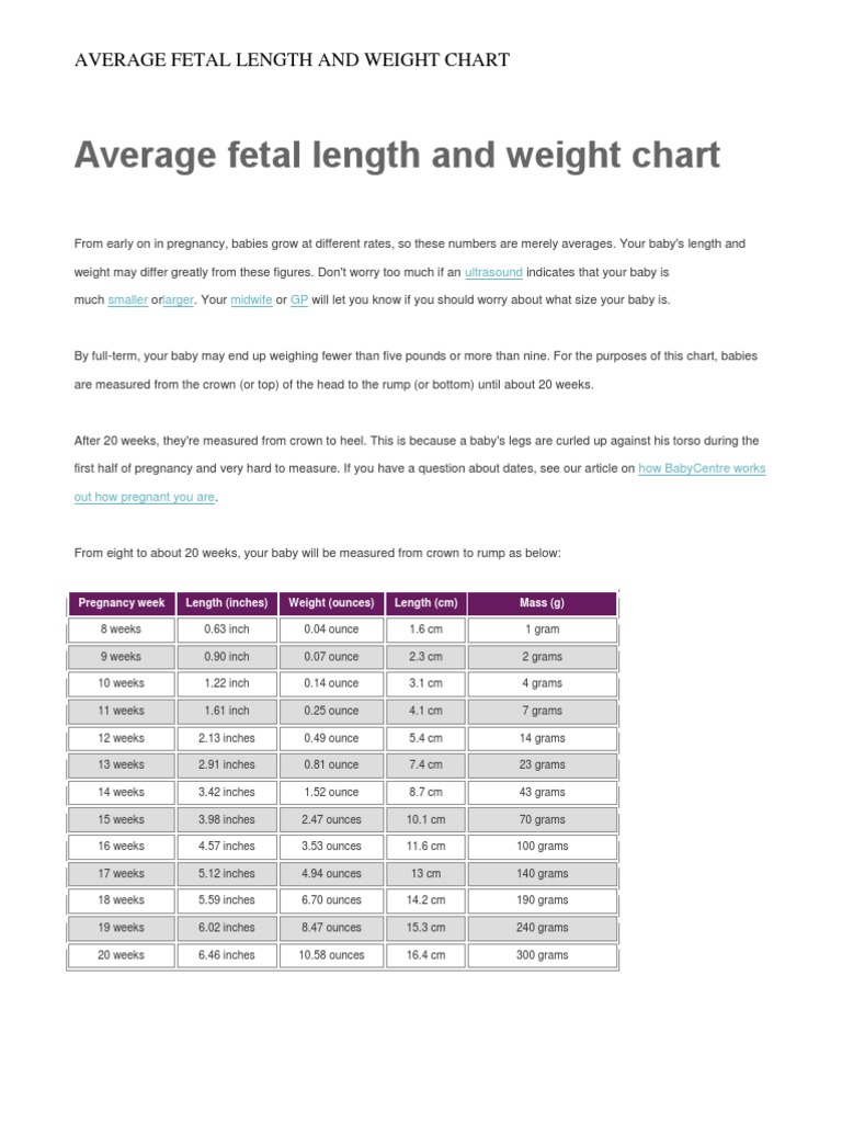 Average fetal length and weight chart pound mass inch nvjuhfo Images