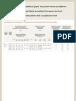 nuance acier.pdf