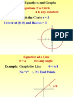 PC FUNCTIONS Graphing Polar Functions