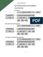 fi-mm-integration.doc