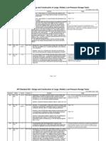 Stage Tnk Design API 620