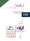 report on performance analysis