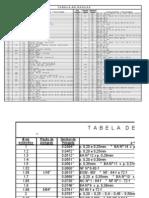 Tabela de Rosca