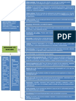 Mapa Definiciones ISO NTC 18001