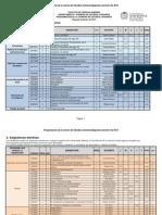Definitiva programación 2013-03