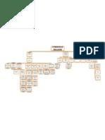 Mapa Conceptual Forma de Extincion de Las Obligaciones